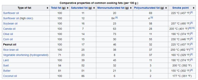 Fat Comparison.PNG